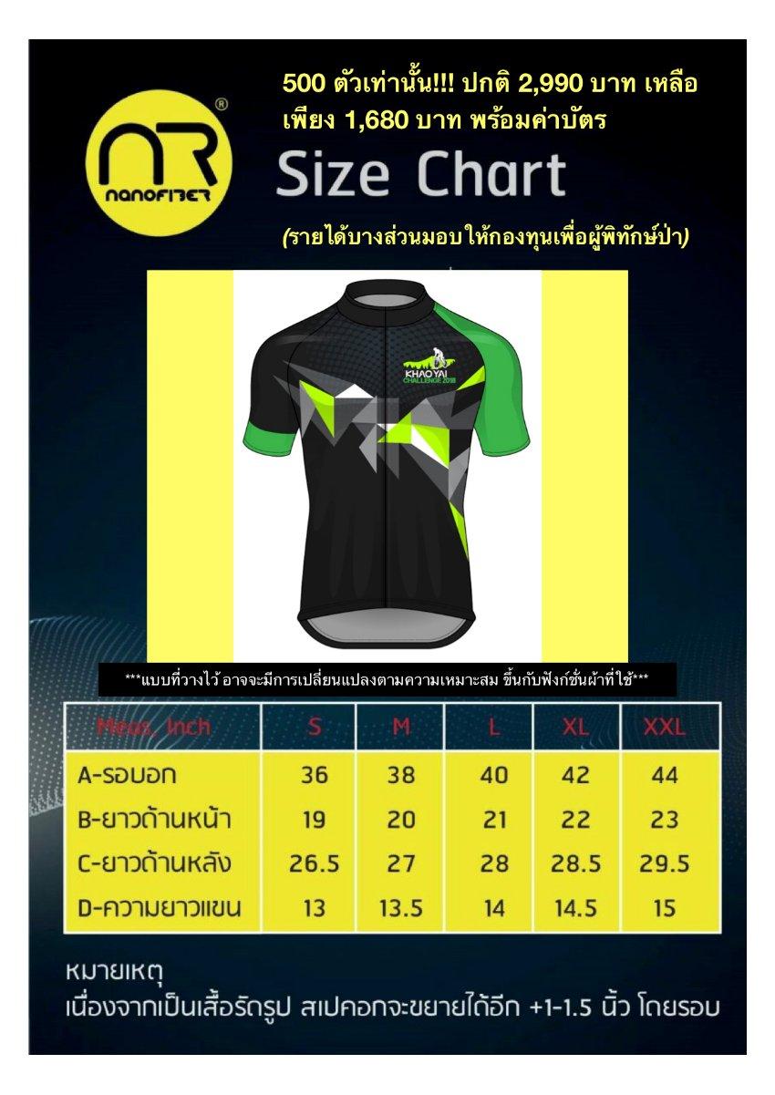 Khaoyai Challenge NRnanofiber.jpg