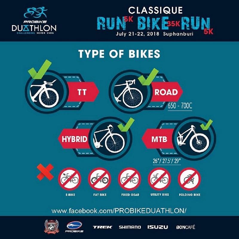 Info Graphic ประเภทจักรยาน.jpg